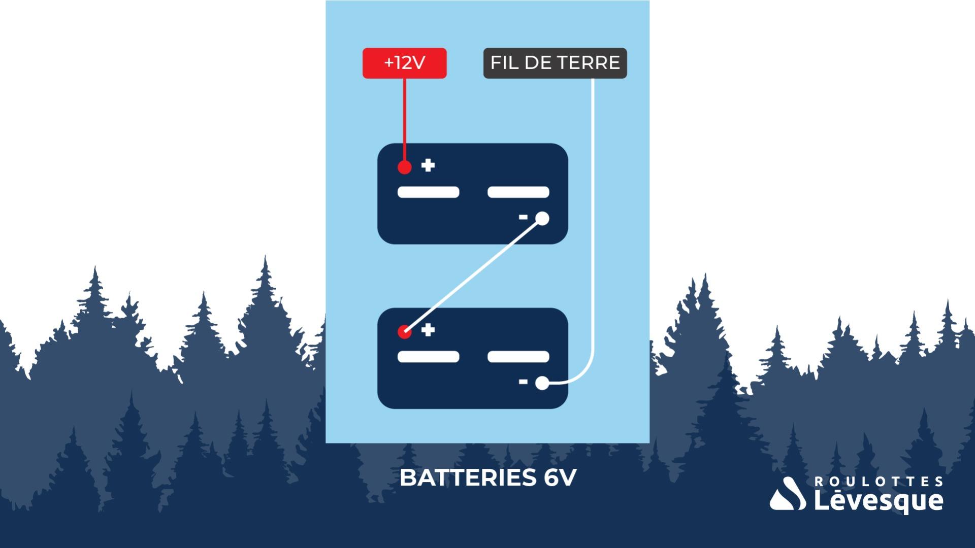 2 batteries 6V branchées en série