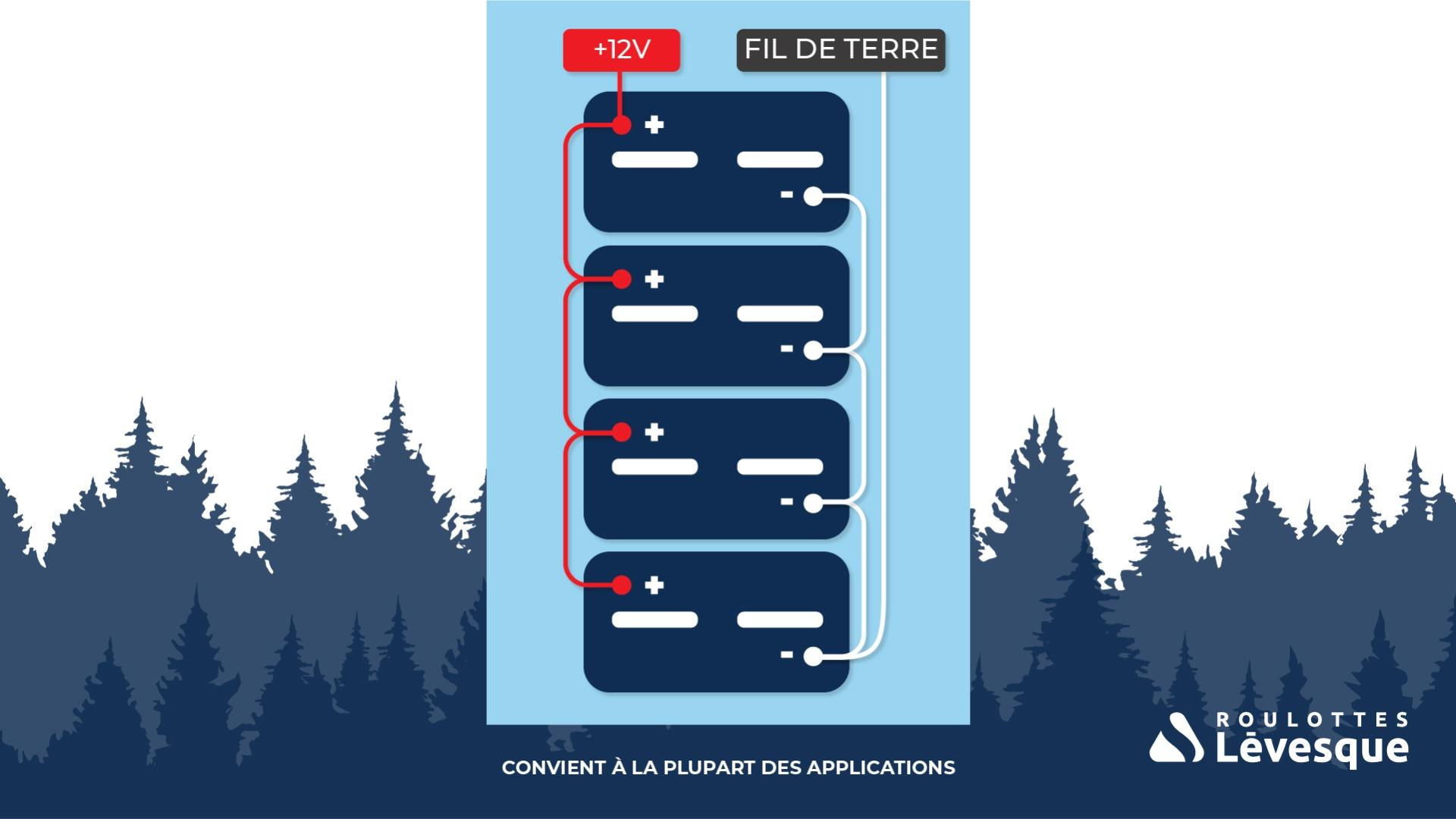 4 batteries 12V branchées en parallèle simple